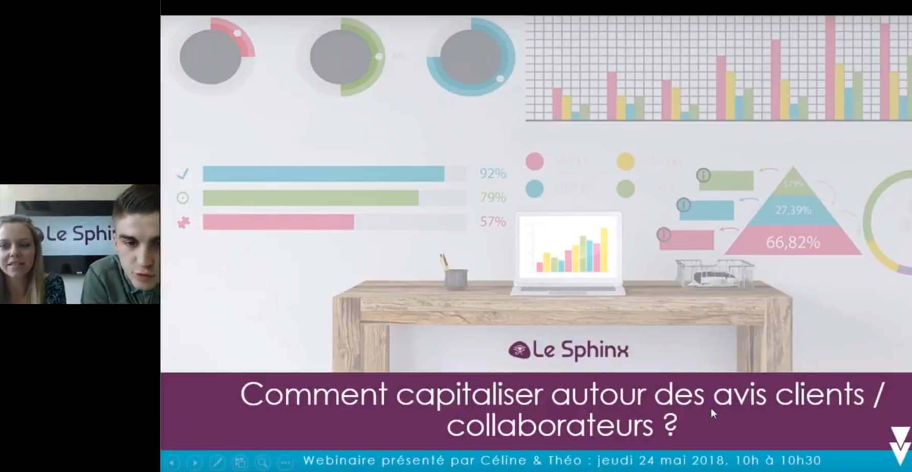 Data visualisation et infographies interactives