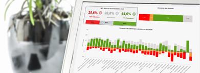 Analyse textuelle, Data visualisation et Data storytelling