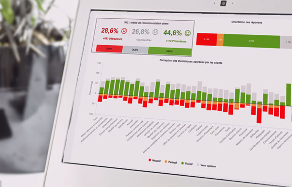Analyse textuelle, Data visualisation et Data storytelling