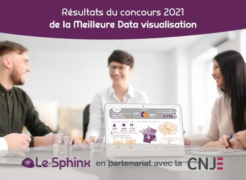 Le Sphinx et la CNJE dévoilent les deux lauréats du Concours de la meilleure data visualisation 2021